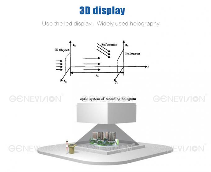 Wifi 270 Degree 3D Holographic Display glass screen Advertisement Player Digital Signage